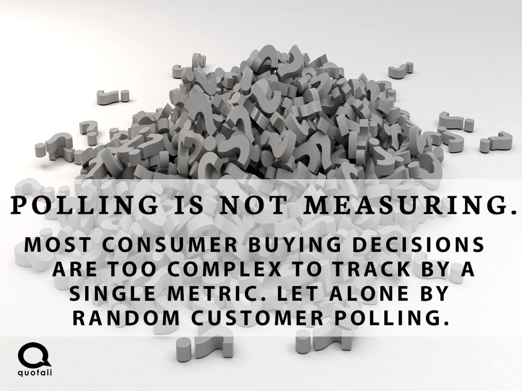 Polling your customers is not measuring your marketing.